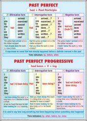 _past_perfect_progressive_nouns-_plural_(duo)_