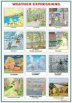 the_four_seasons-_weather_expressions-2