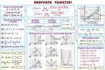 _functii_continue_derivata_functiei_(duo)_2_