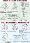 _sfera_circumscrisa_poliedrelor_functii_trigonometrice_(duo)_