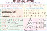 materiale_didactice_matematica_planse_plansa_binomul_lui_newton_elemente_de_combinatorica_(duo)