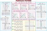 materiale_didactice_matematica_planse_plansa_determinanti_functia_putere_(duo)_2