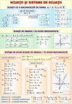 materiale_didactice_matematica_planse_plansa_ecuatii_si_sisteme_cu_o_necunoscutaelemente_de_trigonometrie_(duo)