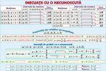 materiale_didactice_matematica_planse_plansa_inecuatii_cu_o_necunoscutaasemanarea_triunghiurilor_(duo)