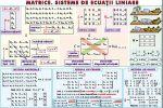materiale_didactice_matematica_planse_plansa_matrice,_sisteme_de_ecuatii_liniare_sfera_inscrisa_in_corpurile_de_rotatie_(duo)
