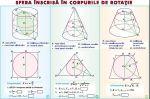 materiale_didactice_matematica_planse_plansa_matrice,_sisteme_de_ecuatii_liniare_sfera_inscrisa_in_corpurile_de_rotatie_(duo)_(2)