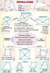 materiale_didactice_matematica_planse_plansa_patrulaterefunctii_de_gradul_ii_(duo)(19)