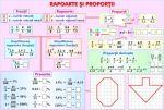 materiale_didactice_matematica_planse_plansa_rapoarte_si_proportiinumere_intregi_(duo)