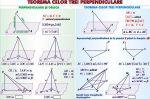 materiale_didactice_matematica_planse_plansa_teorema_celor_trei_perpendiculare_sfera_circumscrisa_corpurilor_de_rotatie_(duo)
