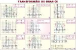 materiale_didactice_matematica_planse_plansa_transformari_de_grafice_perpendicularitatea_in_spatiu_(duo)