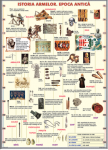 plansa_istoria_armelor_epoca_antica_raspandirea_crestinismului_(duo)_planse_murale_istorice