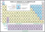 (tabelul_periodic_gigant)_sistemul_periodic_al_elementelor
