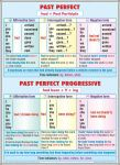 _past_perfect_progressive_nouns-_plural_(duo)_