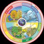 Planse Cunoasterea lumii