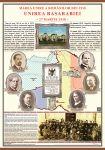 Unirea Basarabiei cu Romania la 1918 (plansa,700x1000 mm, cu sipci)